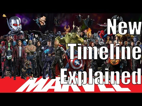 Spider-Man: Homecoming MCU Timeline Explained