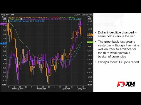 Forex News: 04/05/2018 - Dollar well on track for weekly gain; NFP firmly in focus