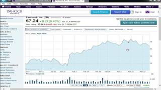 How Not To Trade Penny Stocks - Why Investing in Facebook / Twitter/ Google Will Never Make You Rich