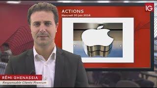 Bourse - Action Apple, risque avec les tensions commerciales ? - IG 20.06.2018
