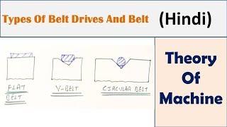 Types Of Belt Drives And Belt (Hindi)