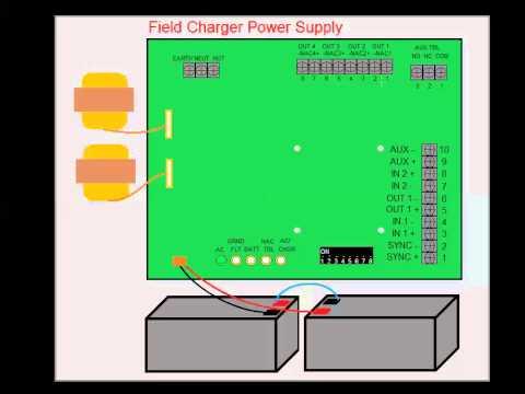 Intro to FA 25 - FCPS thumbnail