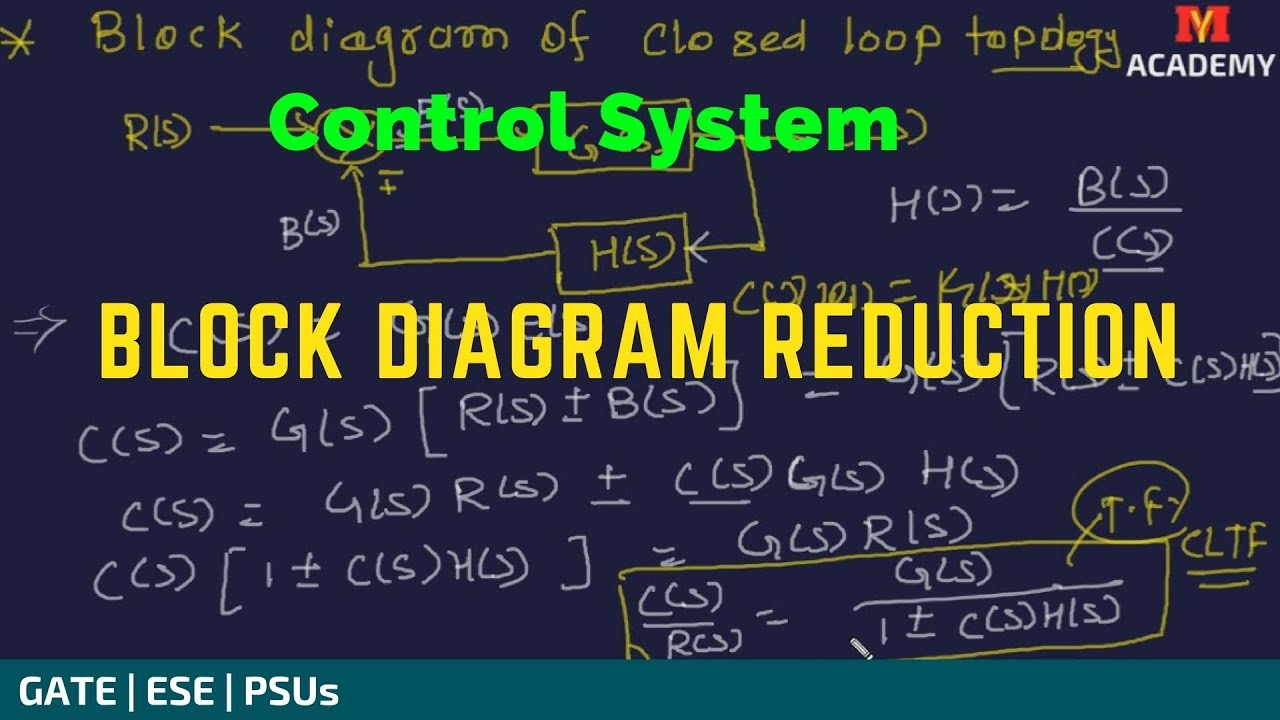 Block Diagram Reduction Part 01 Control System Youtube For