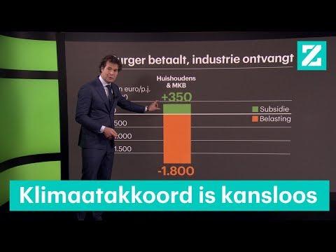 Klimaatakkoord is nu al kansloos - RTL Z NIEUWS