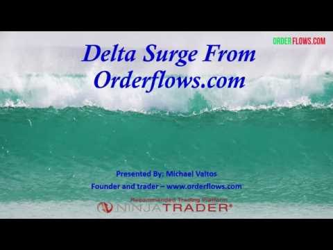 Delta Surge Indicator From Orderflows Free Trading Software