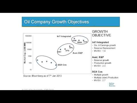 SGX Listed Companies in Upstream (4/4) - Outlook for Upstream Oil & Gas 2013