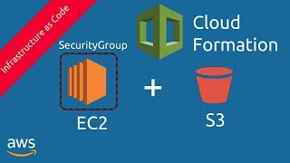 CloudFormation example using EC2, SecurityGroup and S3 | Amazon Web Services | Tech Primers