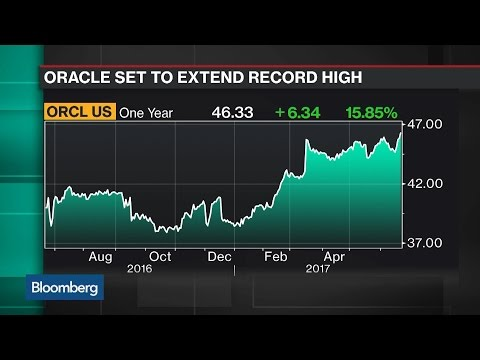 Oracle Sees Fourth Straight Quarter of Revenue Gains
