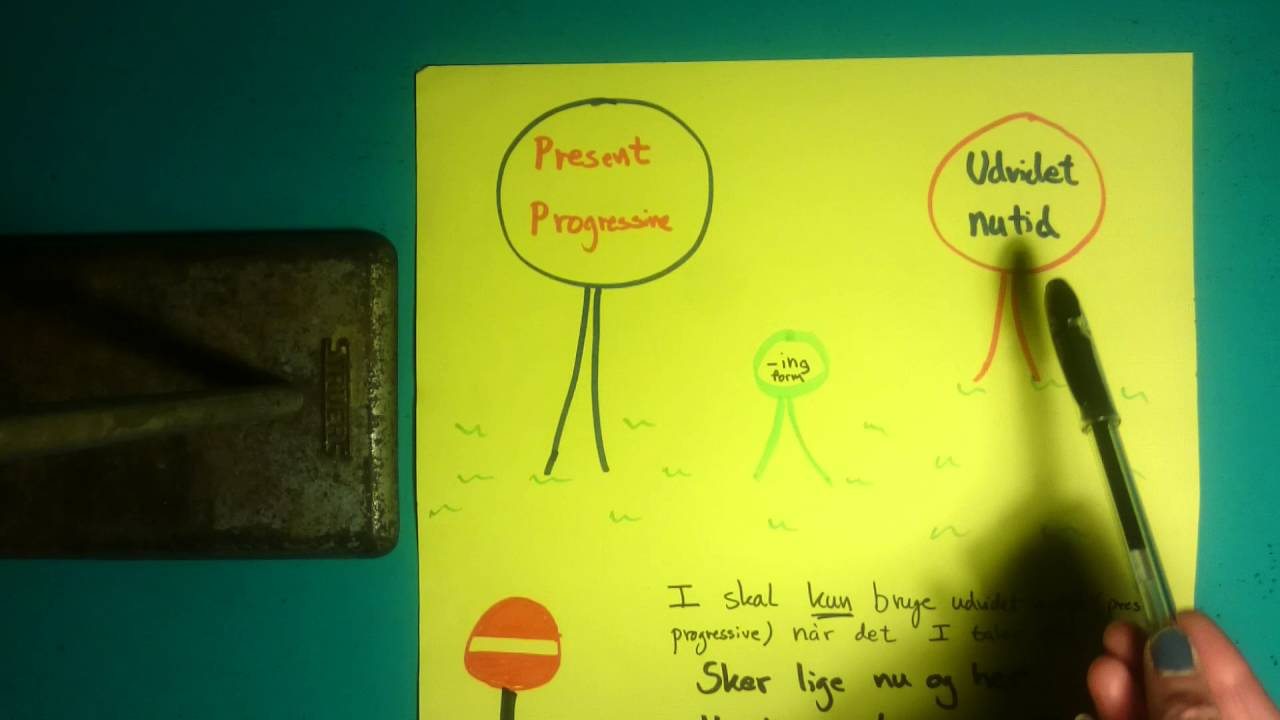 Verber 3 - present tense (nutid)