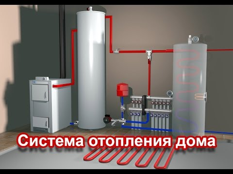 Система отопления дома – Оборудование и монтаж