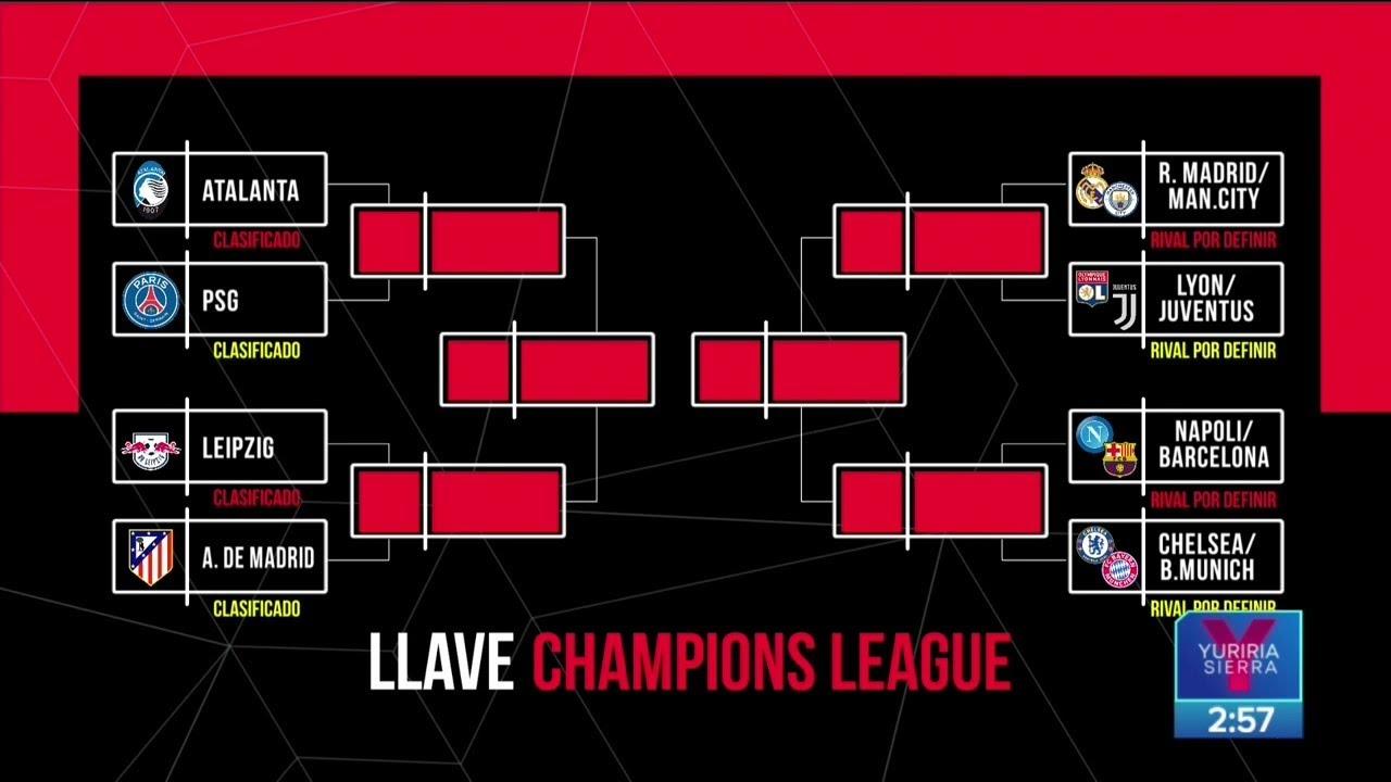 Los partidos de la Champions League   Adrenalina