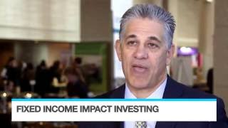 1920x1080 Impact Investing Under a Trump Presidency  assettvus
