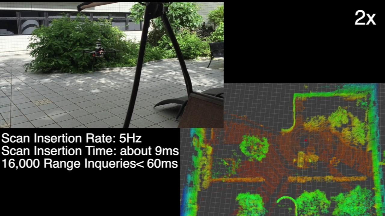 uavadmin – HKUST Aerial Robotics Group