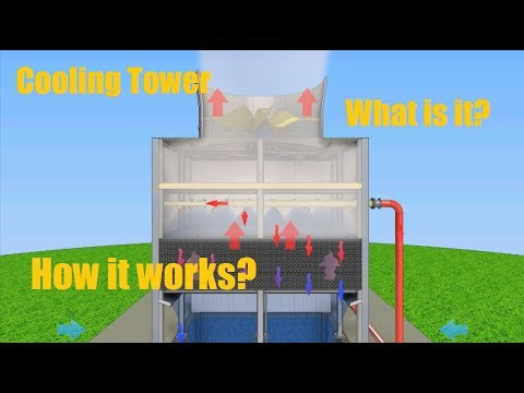 Cooling Tower   What It Is How Cooling Tower Works