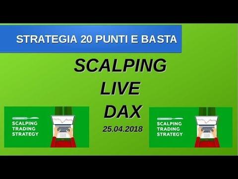 Forex 3 dak strategia