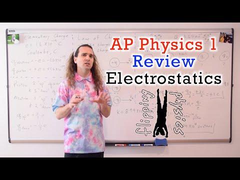 AP Physics 1: Electrostatics Review