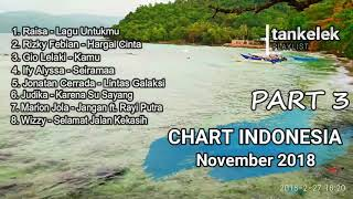 Lagu Indonesia Terbaru November 2018 Part 3