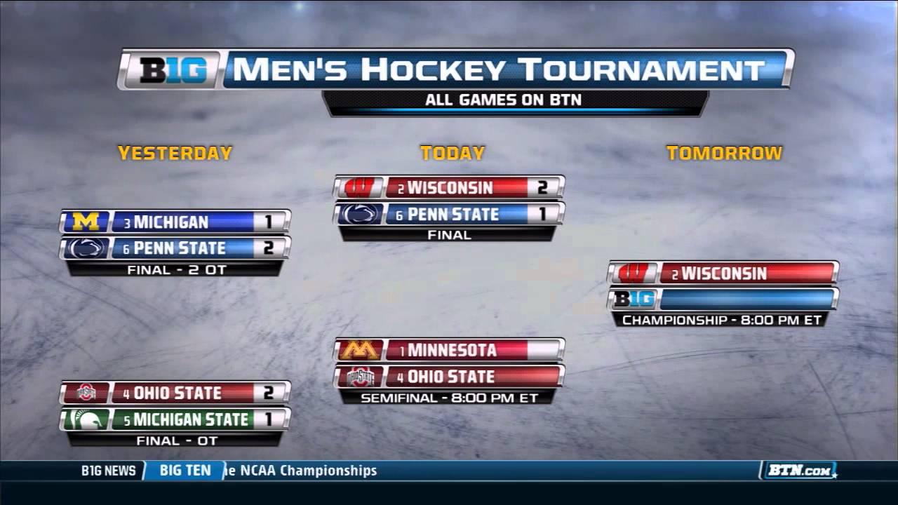Wisconsin Vs Penn State B1g Men S Hockey Tournament Highlights
