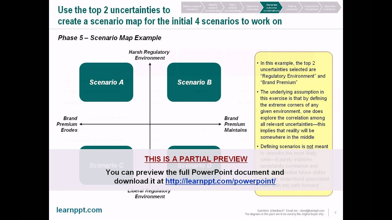 The Business Continuity Plan Testing Scenarios To Know