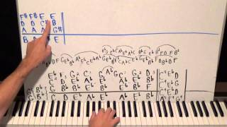 Piano Lesson Get Lucky Daft Punk CORRECT With a Funky Way To Play It!
