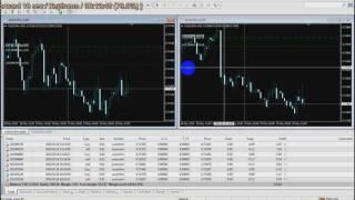 Arbitrage (อาร์บิทราจ) Forex