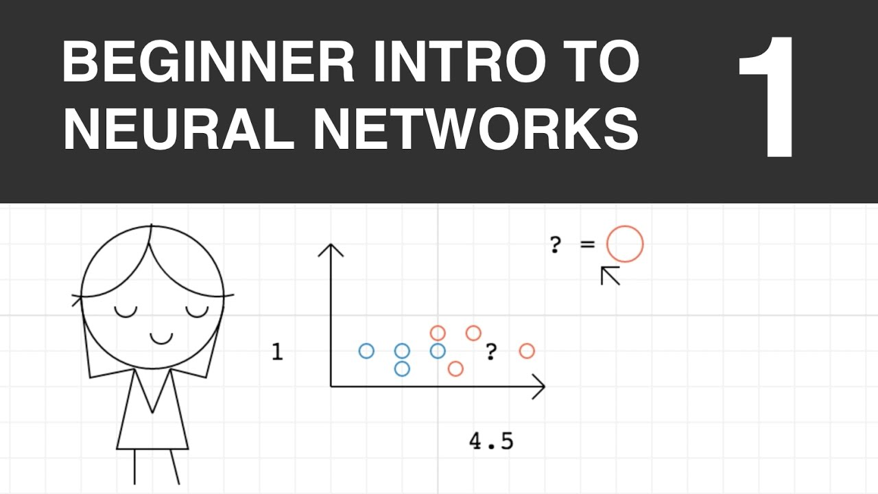 Beginner Intro to Neural Networks 1: Data and Graphing