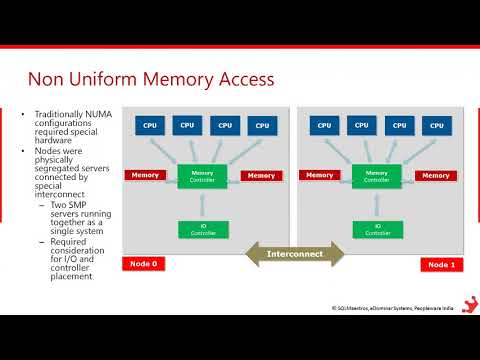 SQL Server Memory Internals & Troubleshooting By Amit Bansal