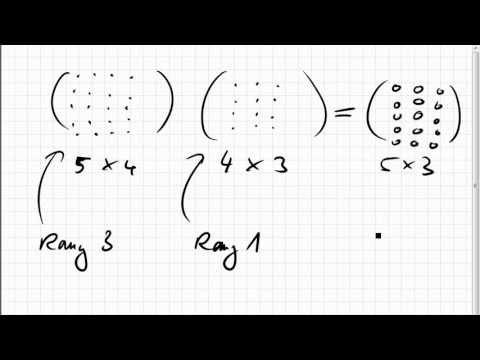 matrix mit rang  mal matrix mit rang  soll