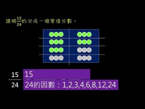 5年級「異分母分數的加減法」教學影片 @ 快樂是自找的 :: 痞客邦