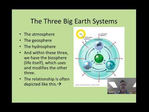 The Environment is a System of Systems