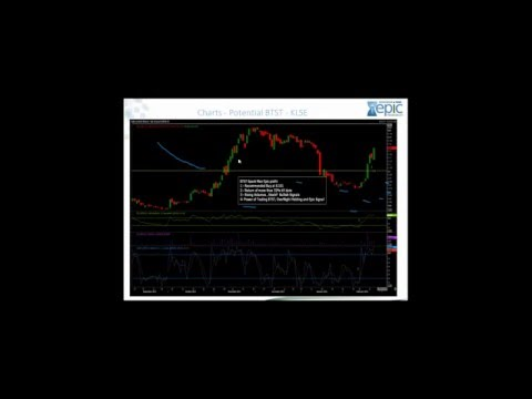 """Epic Research's Free Webinar on """"KLSE & SGX Market Overview with Potential Stocks to Watch"""""""