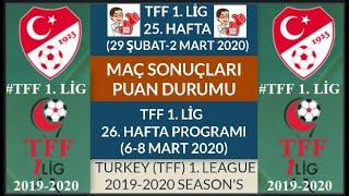 TFF 1 LİG 25 HAFTA MAÇ SONUÇLARI PUAN DURUMU 26 HAFTA MAÇ PROGRAMI 19 20 TFF1 League Week 25