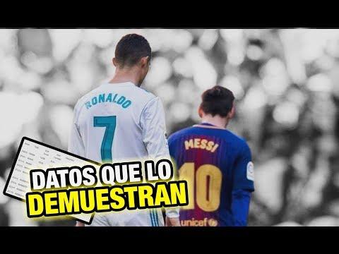 El Real Madrid necesitaba más a Cristiano Ronaldo que el Barcelona a Messi