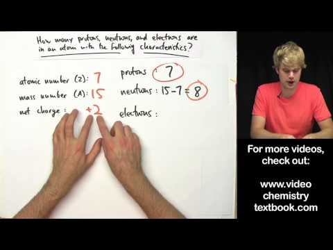 Practice Problems: Net Charge, Mass Number, Atomic Number