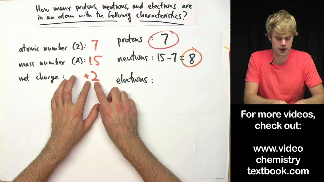 Practice Problems: Net Charge, Mass Number, Atomic Number - YouTube