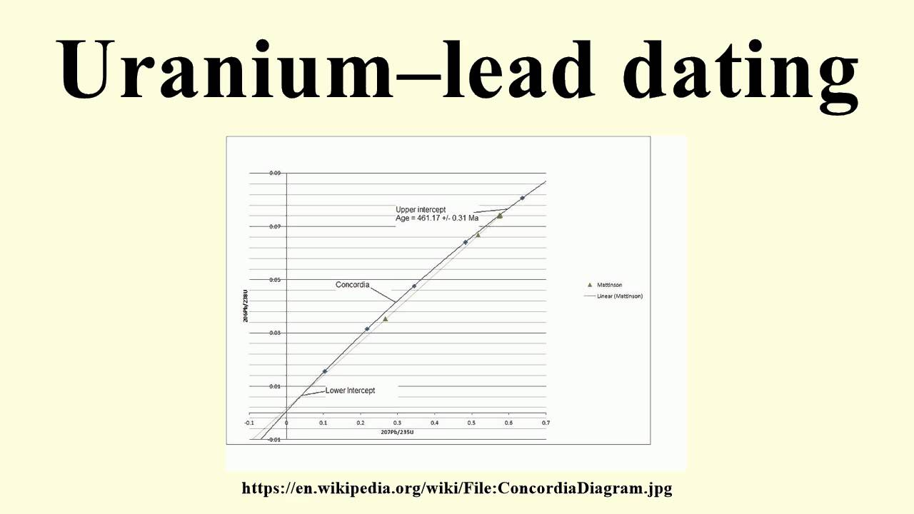 Uranium lead dating formula age