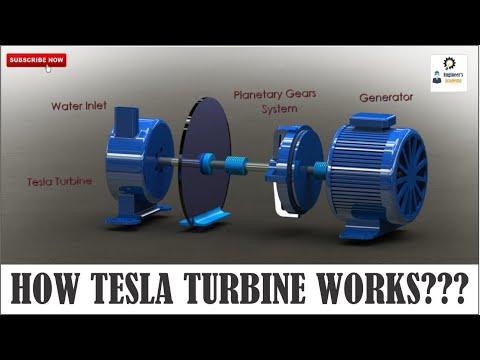 How Tesla Turbine Works??