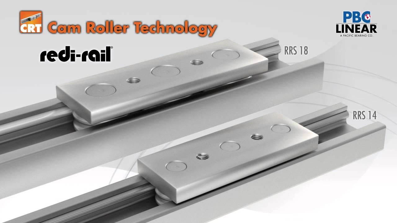Cam Roller Technology Overview Viyoutube