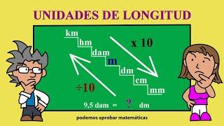 Repeat youtube video Conversión de unidades de longitud o medida: km, hm, dam, m, dm, cm, mm