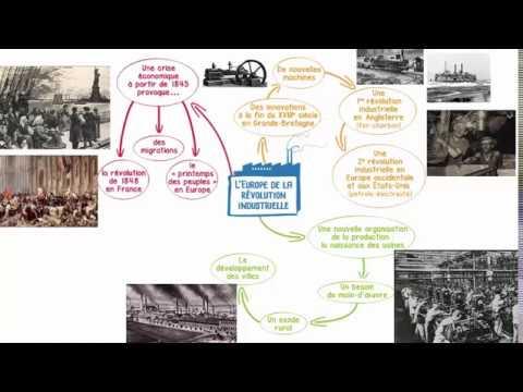 carte mentale revolution industrielle - YouTube