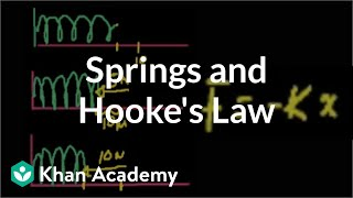 Intro to springs and Hooke
