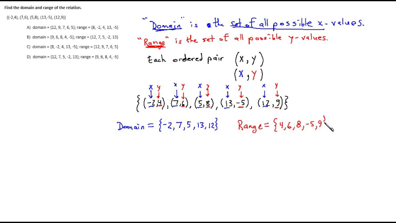 Find The Domain And Range Of The Relation Given A Set Of Ordered Pairs  Functions & Relations How To