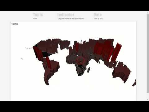 Data Visualization With XML3D
