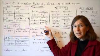 Learn Spanish Irregular Preterite Verbs