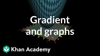 Gradient and graphs