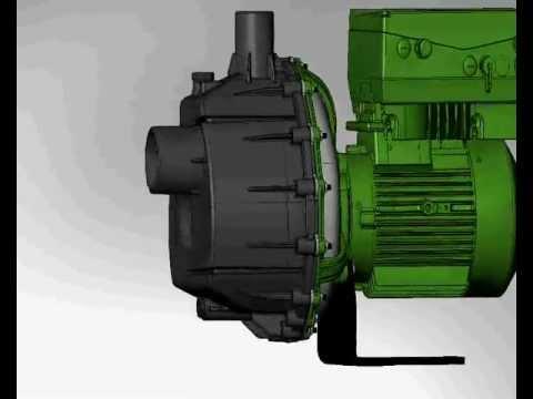 Turbo Kreiselpumpen: Aufbau, Funktion & Hersteller | induux BC56