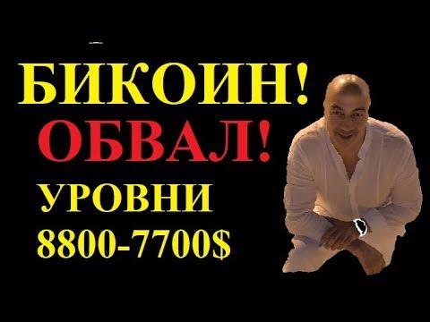 БИТКОИН В ПИКЕ!! ИДЕМ ВНИЗ!! УРОВНИ 8800-7700!