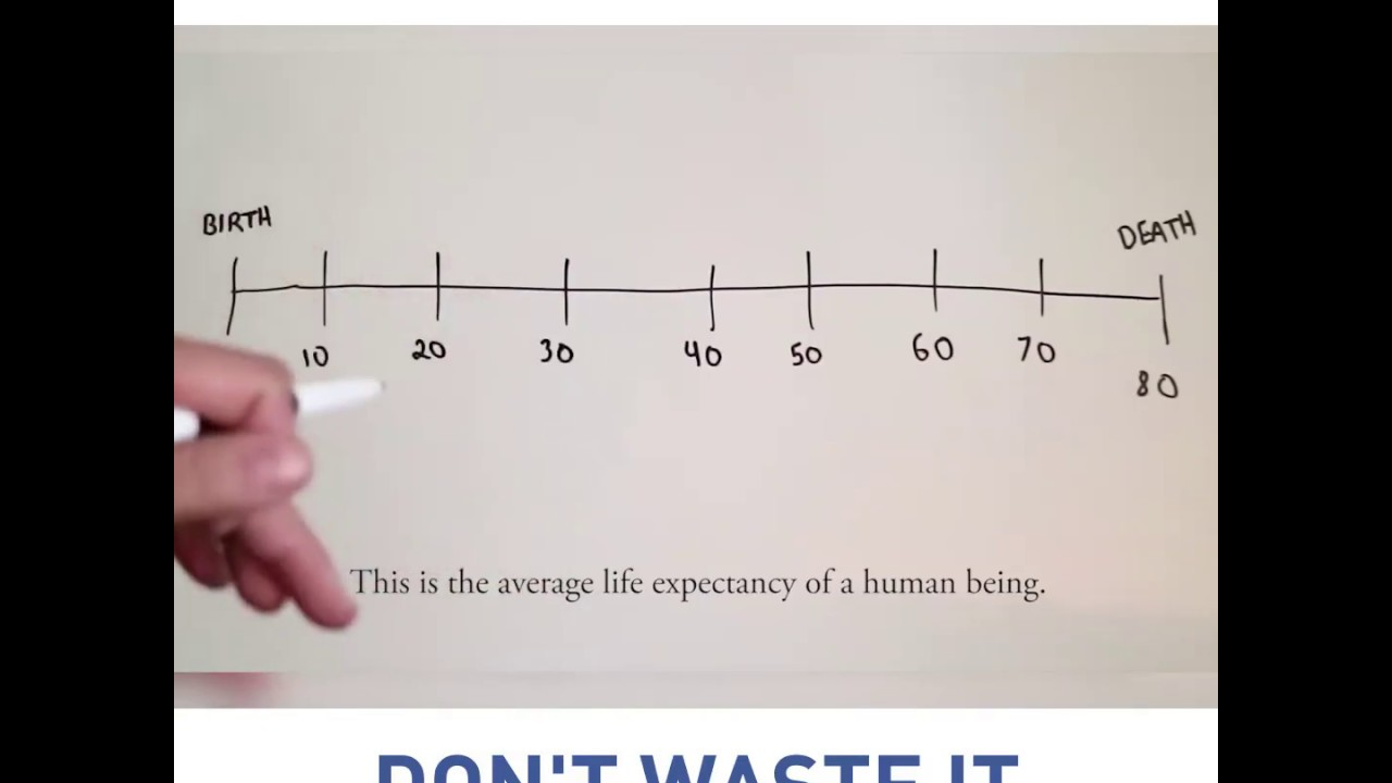 The most illustrative explanation of the value of time (Time Is Precious Don't Waste It Away)