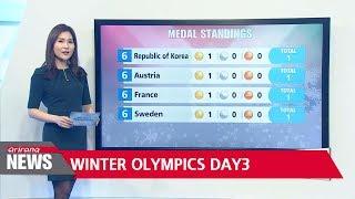 PyeongChang Winter Olympics Day 3