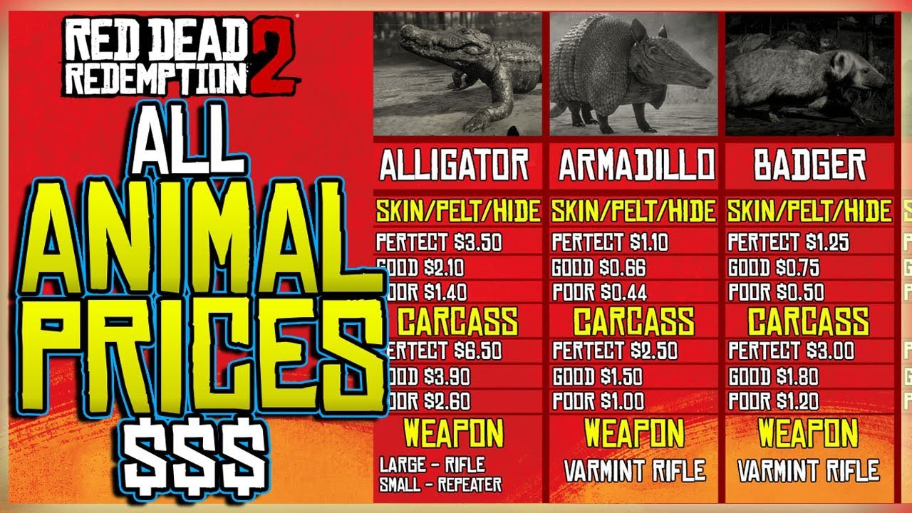ALL ANIMAL PRICES - ALL PELT, SKIN, HIDE AND CARCASS PRICES